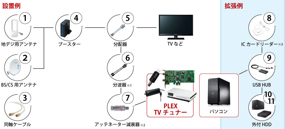 PX-MLT5PE